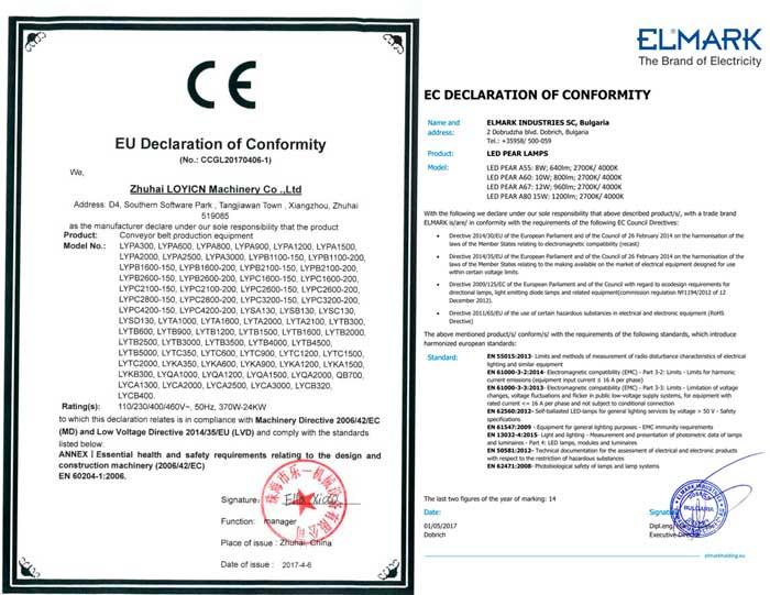 Декларация соответствия ЕС по директиве 2014/35/EU Низковольтное электрооборудование