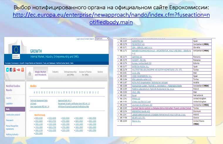 Выбор нотифицированного органа сертификации на официальном сайте Еврокомиссии