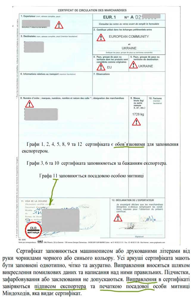 Инструкция заполнения сертификата EUR-1