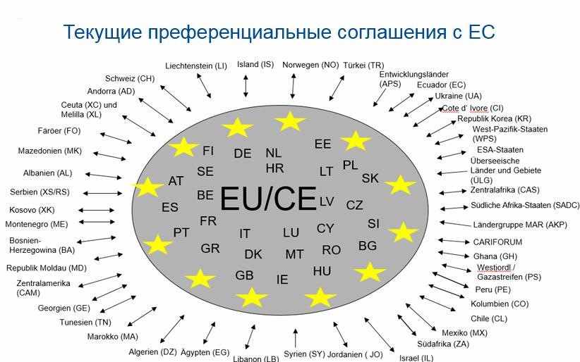 https://www.cargosupport.com.ua/wp-content/uploads/2020/02/praeferenz-eu-data.jpg