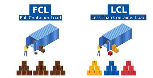FCL и LCL загрузка контейнера